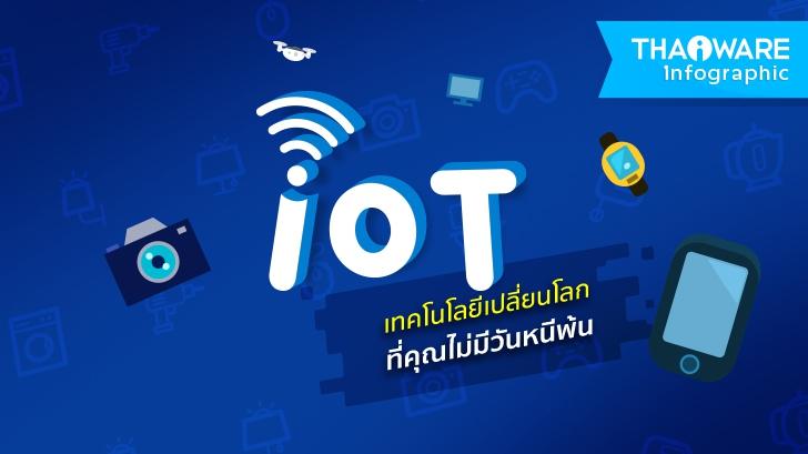 IoT เทคโนโลยีเปลี่ยนโลก ที่คุณไม่มีวันหนีพ้น [Thaiware Infographic ฉบับที่ 42]