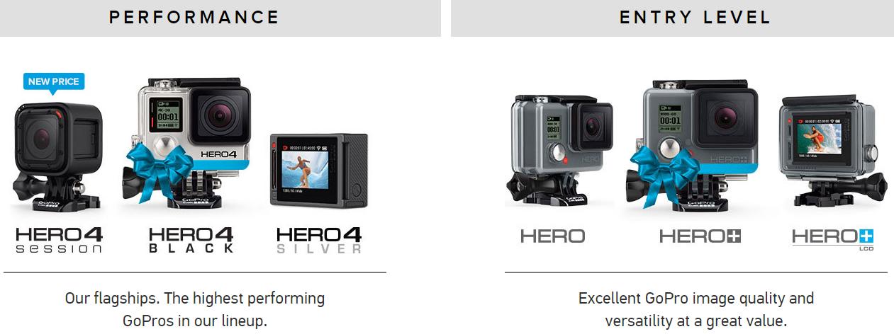 รีวิว วิธีเลือกซื้อกล้อง GoPro แต่ละรุ่นต่างกันยังไง มาทำความรู้จักเจ้ากล้องจิ๋วสุดแจ๋วกันหน่อยดีกว่า