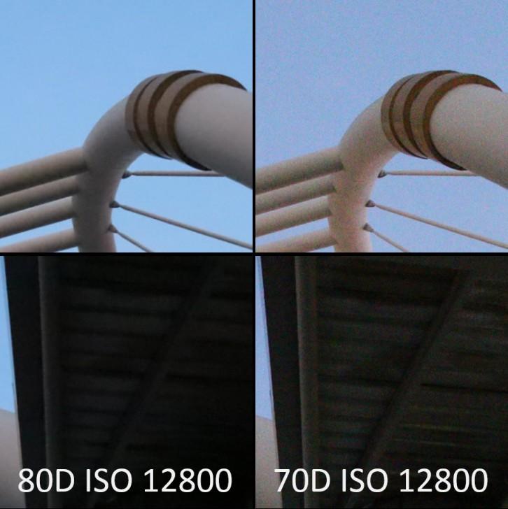 ISO12800_compare