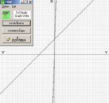 Graph Writer (โปรแกรม Graph Writer เขียนกราฟจากสมการ) :
