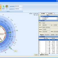 TimeMachine (โปรแกรม โหราศาสตร์ยูเรเนียน แบบกราฟฟิก ใช้งานง่าย)