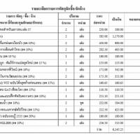 โปรแกรม พัสดุโรงเรียน จัดซื้อจัดจ้าง ทะเบียนคุมทรัพย์สิน (PKT)