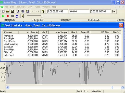 WaveShop (โปรแกรมตัดต่อเสียง ฟรี) :