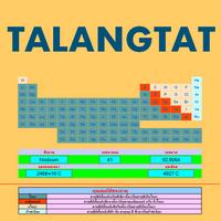 Talangtat (โปรแกรมตารางธาตุ) :