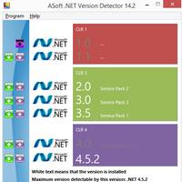 Dot NET Version Detector (โปรแกรมตรวจสอบ เวอร์ชั่นของ .NET)