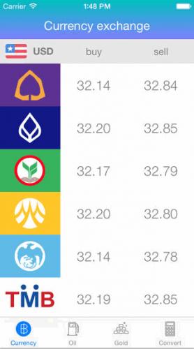 App อัตราแลกเปลี่ยนเงิน Thai Exchange