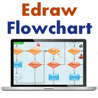 EDraw Flowchart (โปรแกรม วาด Flowchart ออกแบบ Flowchart)