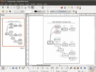โปรแกรมวาดแผนภูมิ LibreOffice Draw