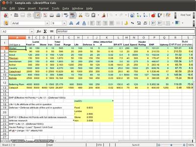 โปรแกรมสเปรดชีต LibreOffice Calc